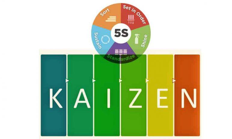 Phương pháp 5S và Kaizen